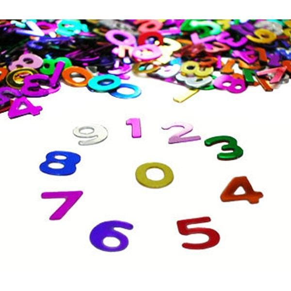 Hãy cho trẻ hiểu ý nghĩa của các con số